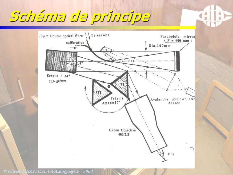 © Olivier THIZY / CALA & AstroQueyras - 2003 Suivez le guide…