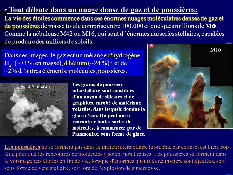 d'hydrogène d'hélium Dans ces nuages, le gaz est un mélange d'hydrogène H 2 (~74 % en masse), d'hélium (~24 %) ; et de ~2% d autres éléments: molécule