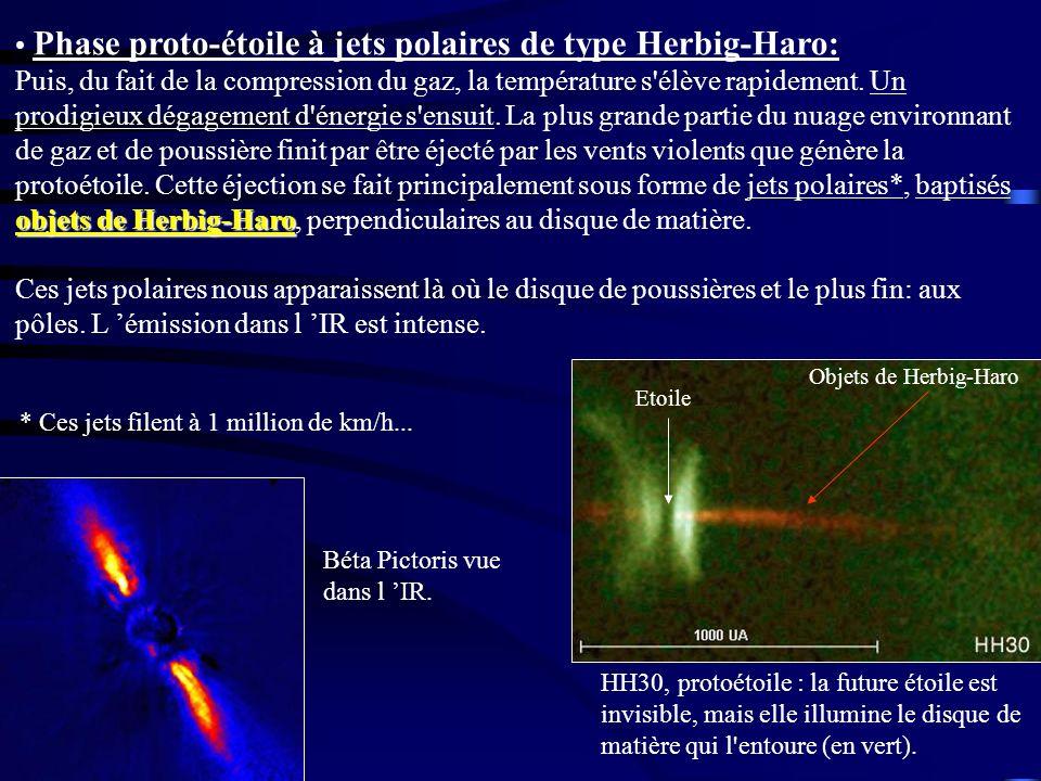 Phase proto-étoile à jets polaires de type Herbig-Haro: objets de Herbig-Haro Puis, du fait de la compression du gaz, la température s'élève rapidemen