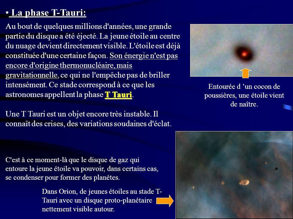 La phase T-Tauri: T Tauri Au bout de quelques millions d'années, une grande partie du disque a été éjecté. La jeune étoile au centre du nuage devient