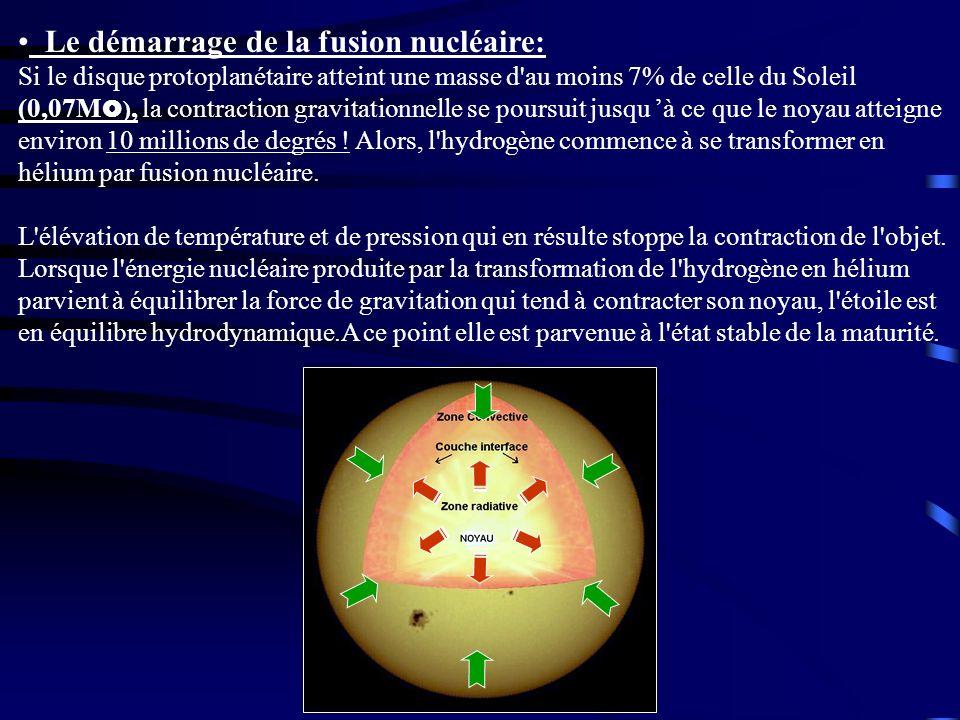 Le démarrage de la fusion nucléaire: Si le disque protoplanétaire atteint une masse d'au moins 7% de celle du Soleil (0,07M ), la contraction gravitat