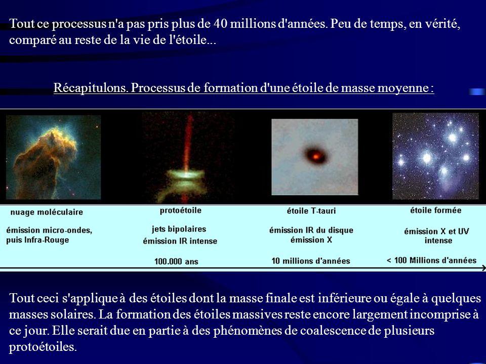 Tout ce processus n'a pas pris plus de 40 millions d'années. Peu de temps, en vérité, comparé au reste de la vie de l'étoile... Tout ceci s'applique à