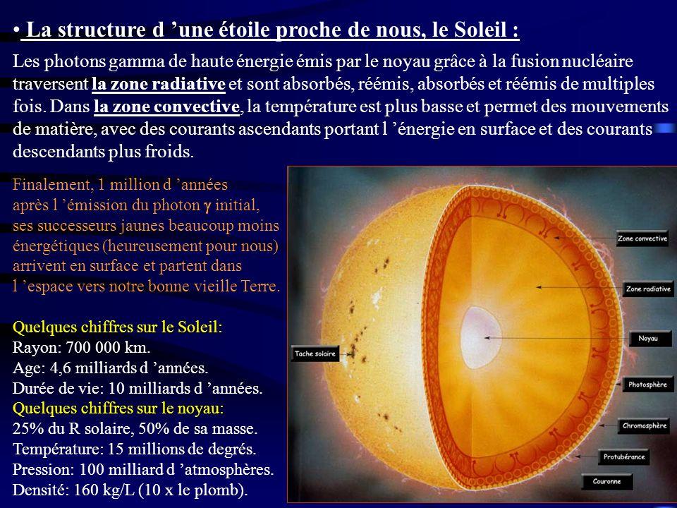 La structure d une étoile proche de nous, le Soleil : Quelques chiffres sur le Soleil: Rayon: 700 000 km. Age: 4,6 milliards d années. Durée de vie: 1