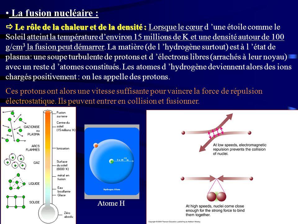 La fusion nucléaire : Le rôle de la chaleur et de la densité : Le rôle de la chaleur et de la densité : Lorsque le cœur d une étoile comme le Soleil a
