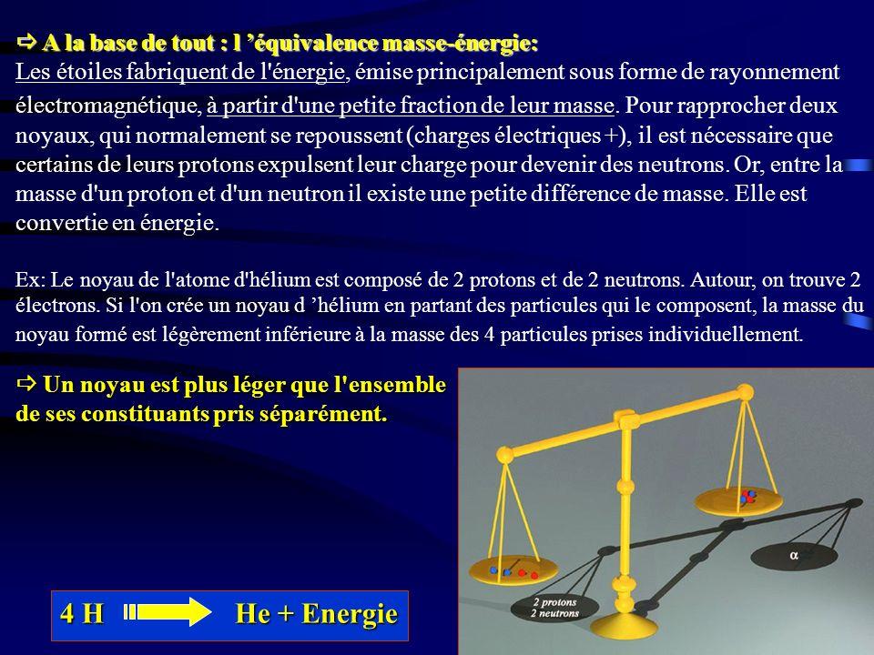 A la base de tout : l équivalence masse-énergie: A la base de tout : l équivalence masse-énergie: Les étoiles fabriquent de l'énergie, émise principal