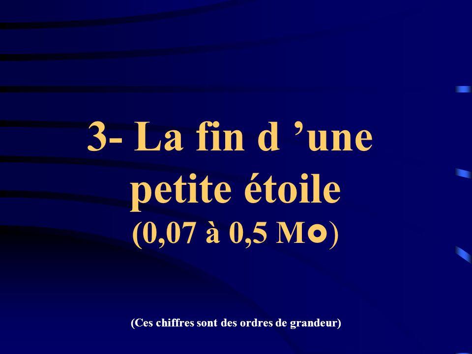 3- La fin d une petite étoile (0,07 à 0,5 M ) (Ces chiffres sont des ordres de grandeur)