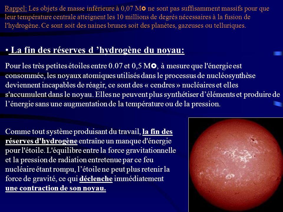 La fin des réserves d hydrogène du noyau: Pour les très petites étoiles entre 0.07 et 0,5 M, à mesure que l'énergie est consommée, les noyaux atomique