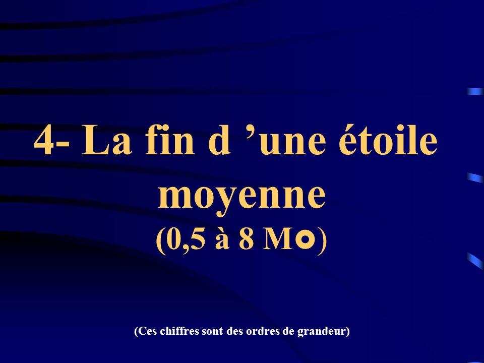 4- La fin d une étoile moyenne (0,5 à 8 M ) (Ces chiffres sont des ordres de grandeur)