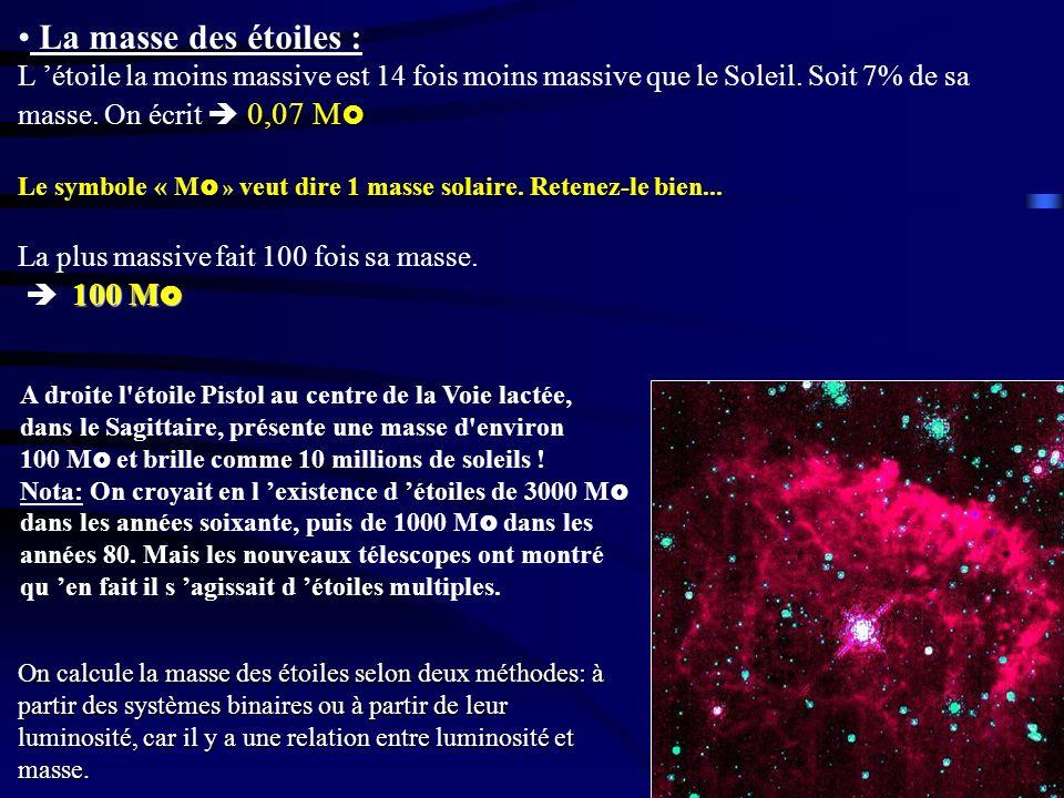 La masse des étoiles : L étoile la moins massive est 14 fois moins massive que le Soleil. Soit 7% de sa masse. On écrit 0,07 M Le symbole « M » veut d