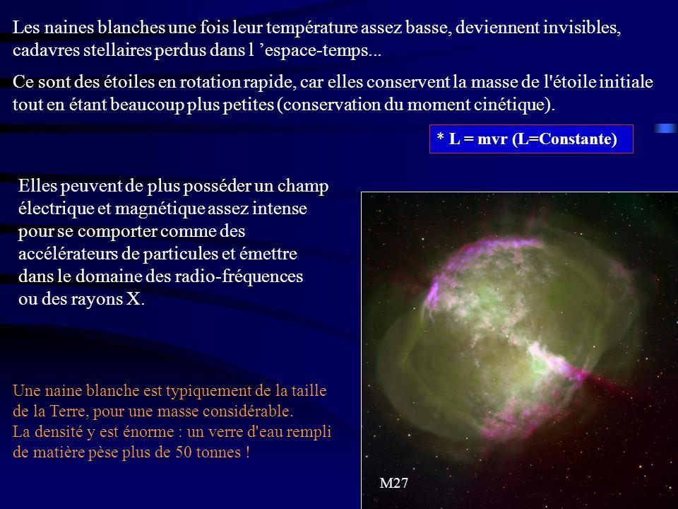 Les naines blanches une fois leur température assez basse, deviennent invisibles, cadavres stellaires perdus dans l espace-temps... Ce sont des étoile