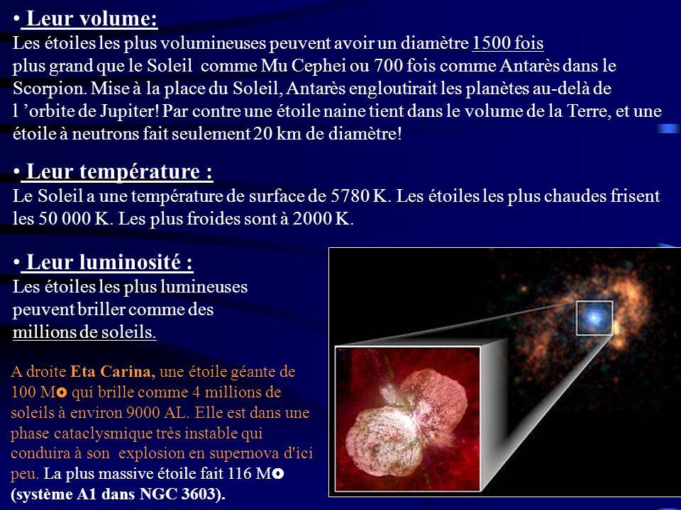 Leur volume: Les étoiles les plus volumineuses peuvent avoir un diamètre 1500 fois plus grand que le Soleil comme Mu Cephei ou 700 fois comme Antarès