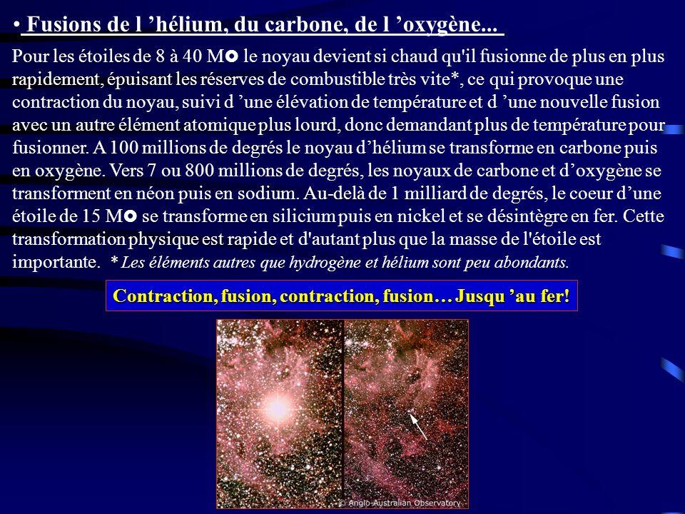 Fusions de l hélium, du carbone, de l oxygène... Pour les étoiles de 8 à 40 M le noyau devient si chaud qu'il fusionne de plus en plus rapidement, épu