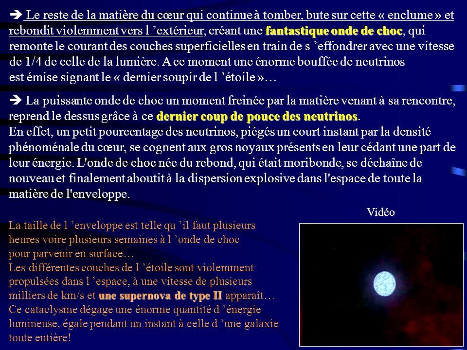 dernier coup de pouce des neutrinos La puissante onde de choc un moment freinée par la matière venant à sa rencontre, reprend le dessus grâce à ce der