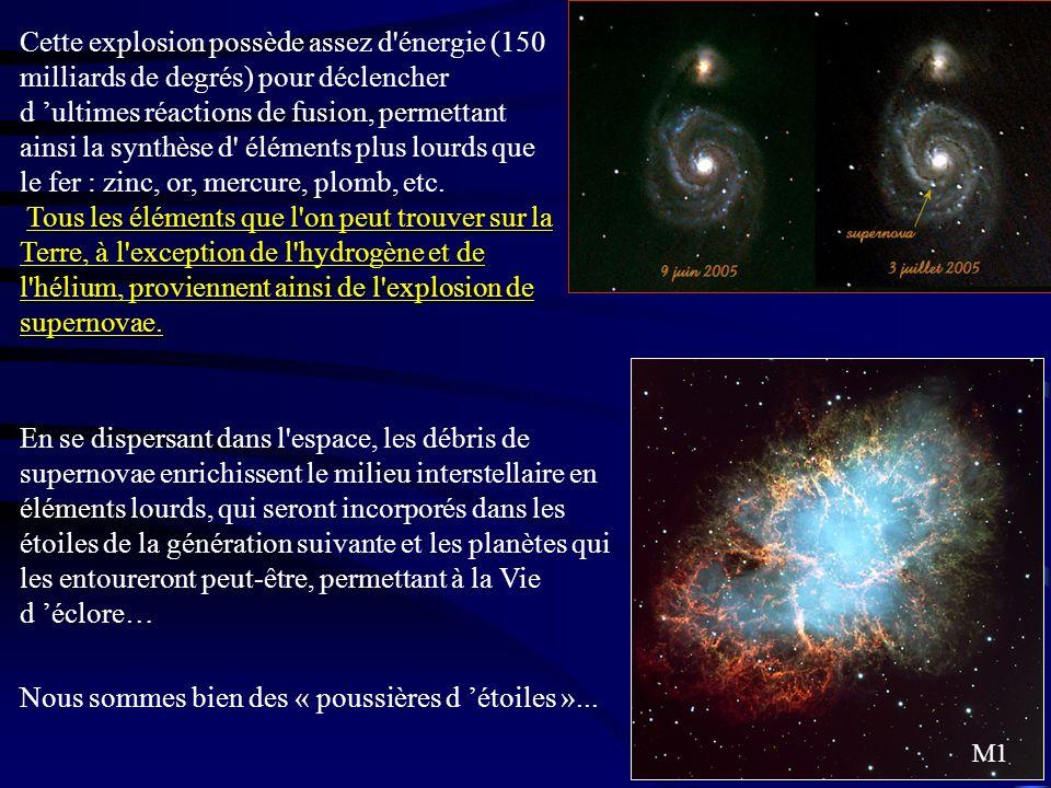 Tous les éléments que l'on peut trouver sur la Terre, à l'exception de l'hydrogène et de l'hélium, proviennent ainsi de l'explosion de supernovae. Cet