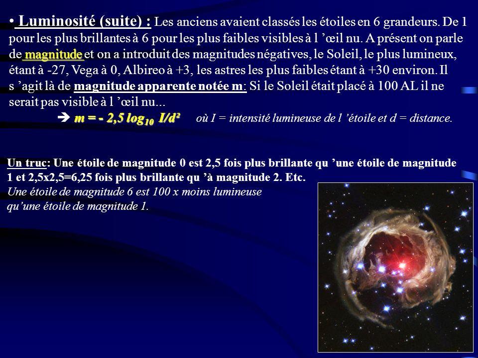 magnitude m = - 2,5 log 10 I/d² Luminosité (suite) : Les anciens avaient classés les étoiles en 6 grandeurs. De 1 pour les plus brillantes à 6 pour le