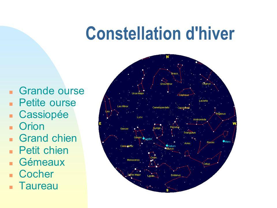 Constellation d'hiver Grande ourse Petite ourse Cassiopée Orion Grand chien Petit chien Gémeaux Cocher Taureau