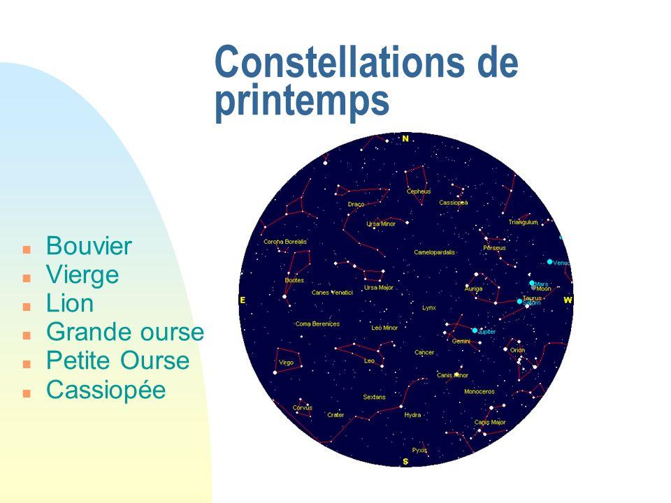 Constellations de printemps Bouvier Vierge Lion Grande ourse Petite Ourse Cassiopée
