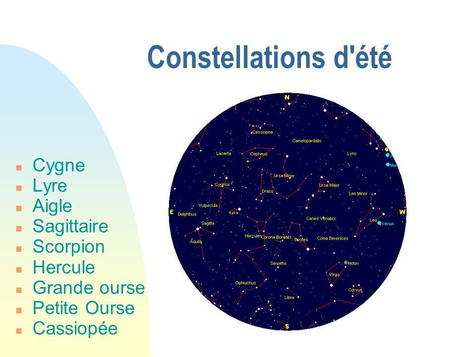 Constellations d'été Cygne Lyre Aigle Sagittaire Scorpion Hercule Grande ourse Petite Ourse Cassiopée
