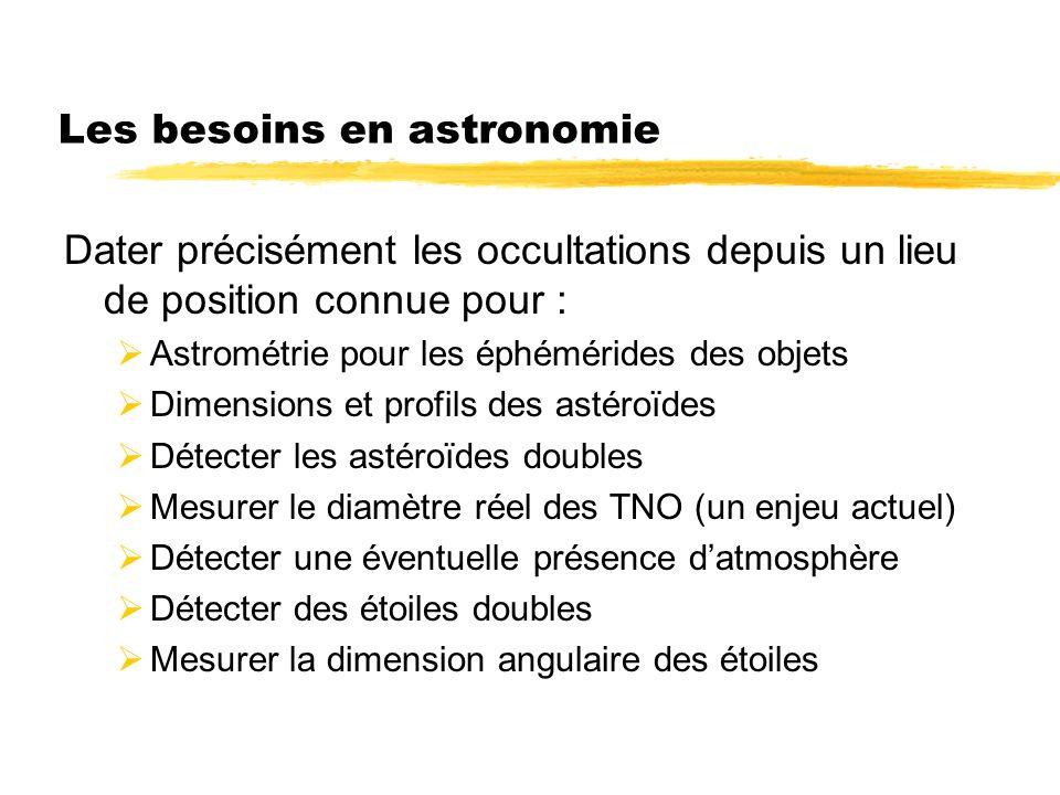 Les besoins en astronomie Dater précisément les occultations depuis un lieu de position connue pour : Astrométrie pour les éphémérides des objets Dimensions et profils des astéroïdes Détecter les astéroïdes doubles Mesurer le diamètre réel des TNO (un enjeu actuel) Détecter une éventuelle présence datmosphère Détecter des étoiles doubles Mesurer la dimension angulaire des étoiles