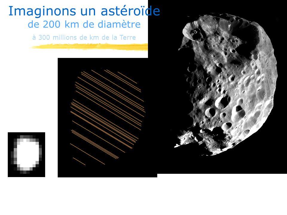 Imaginons un astéroïde de 200 km de diamètre à 300 millions de km de la Terre VLT+AO résolution ~60km Occultation stellaire 25 cordes résolution ~1km Sonde spatiale résolution ~15m