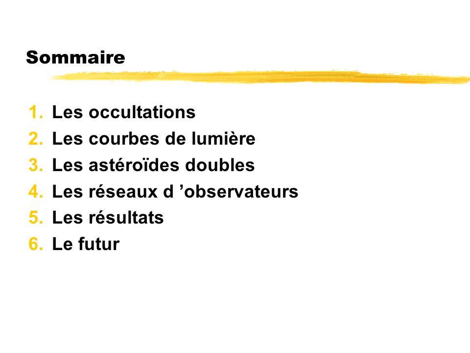 Sommaire 1.Les occultations 2.Les courbes de lumière 3.Les astéroïdes doubles 4.Les réseaux d observateurs 5.Les résultats 6.Le futur