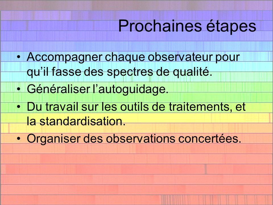 Prochaines étapes Accompagner chaque observateur pour quil fasse des spectres de qualité. Généraliser lautoguidage. Du travail sur les outils de trait