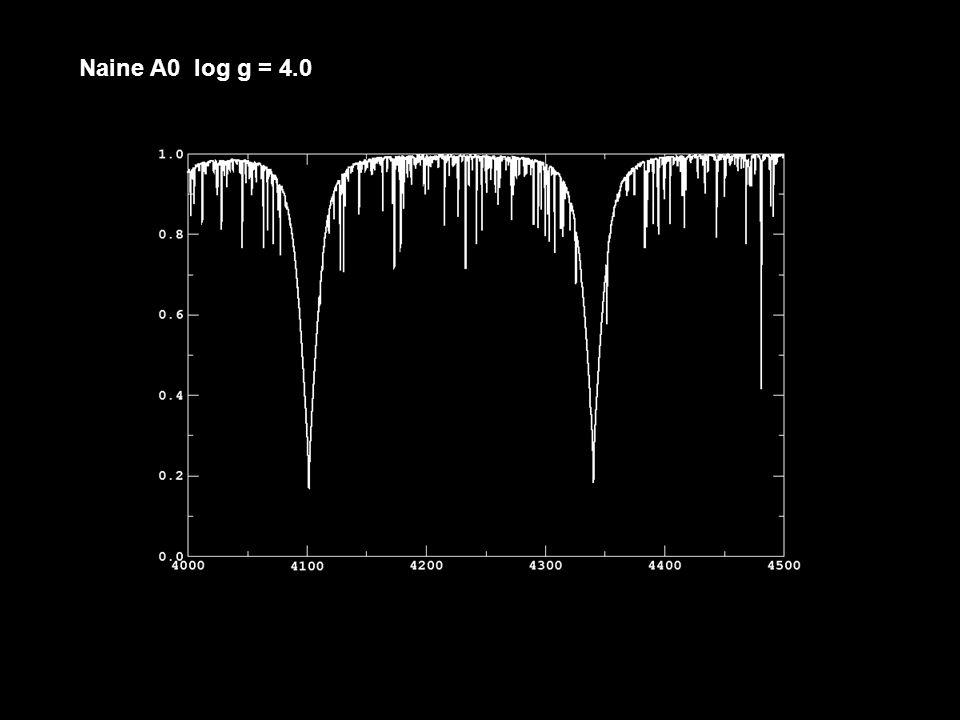 Naine A0 log g = 4.0