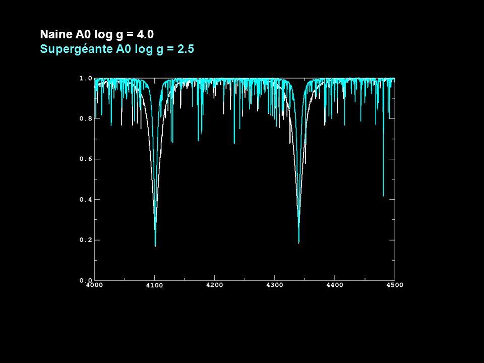 Supergéante A0 log g = 2.5