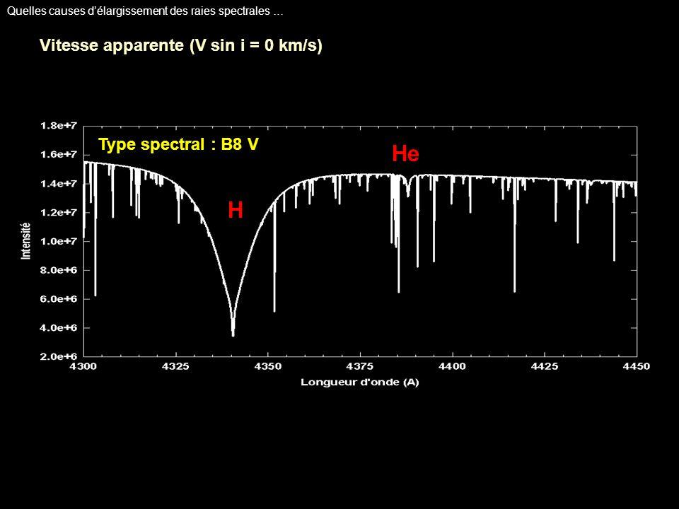 Type spectral : B8 V H He Vitesse apparente (V sin i = 0 km/s) Quelles causes délargissement des raies spectrales …