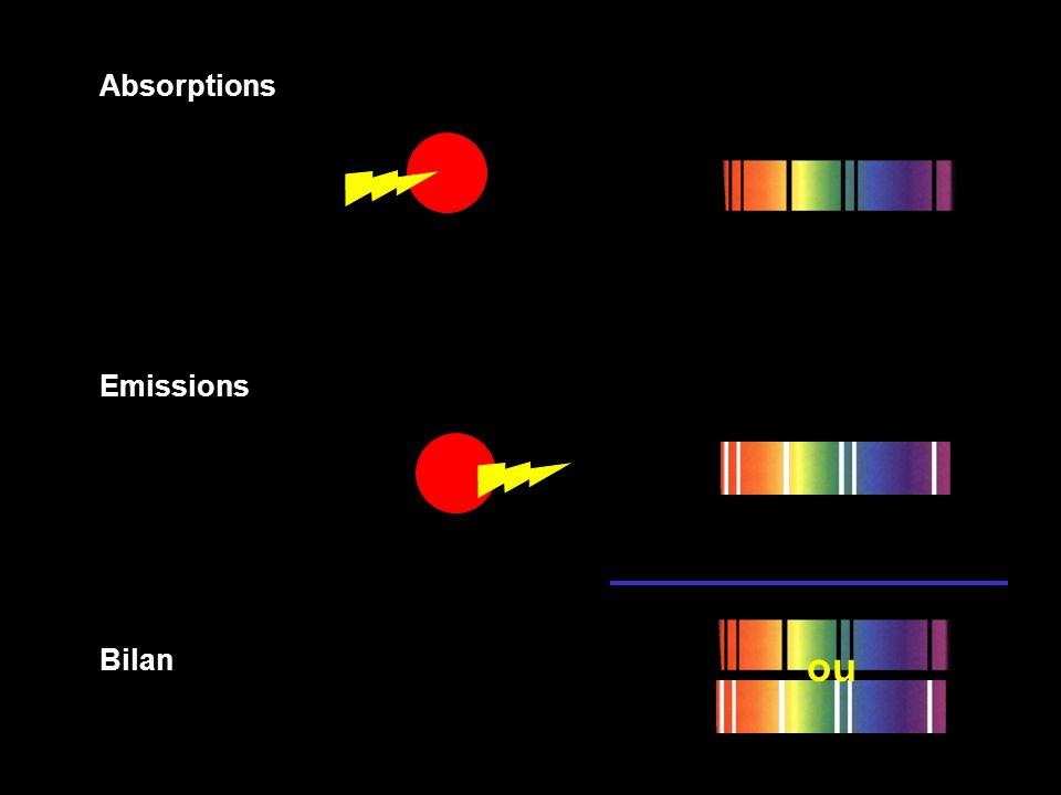 Absorptions Emissions Bilan ou
