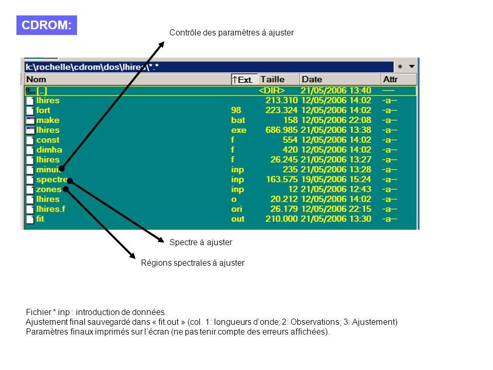 CDROM: Fichier *.inp : introduction de données. Ajustement final sauvegardé dans « fit.out » (col. 1: longueurs donde; 2: Observations; 3: Ajustement)