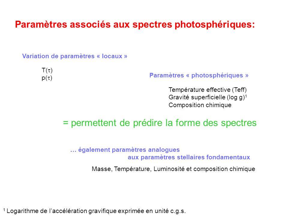 Paramètres associés aux spectres photosphériques: Paramètres « photosphériques » Température effective (Teff) Gravité superficielle (log g) 1 Composition chimique = permettent de prédire la forme des spectres Variation de paramètres « locaux » T( ) p( ) 1 Logarithme de laccélération gravifique exprimée en unité c.g.s.