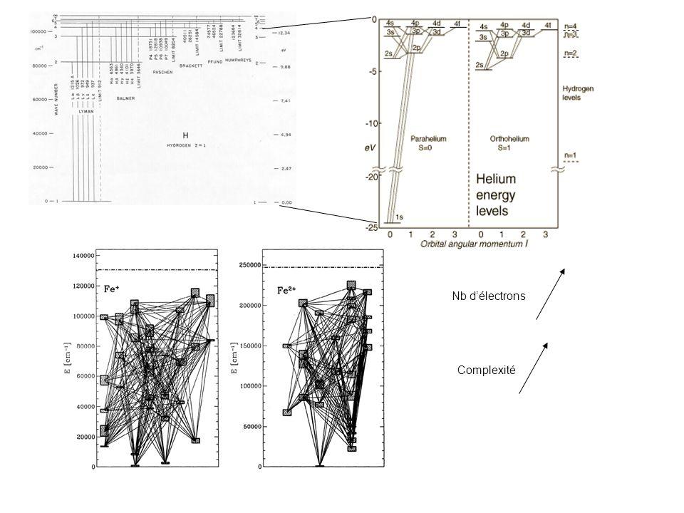 Nb délectrons Complexité