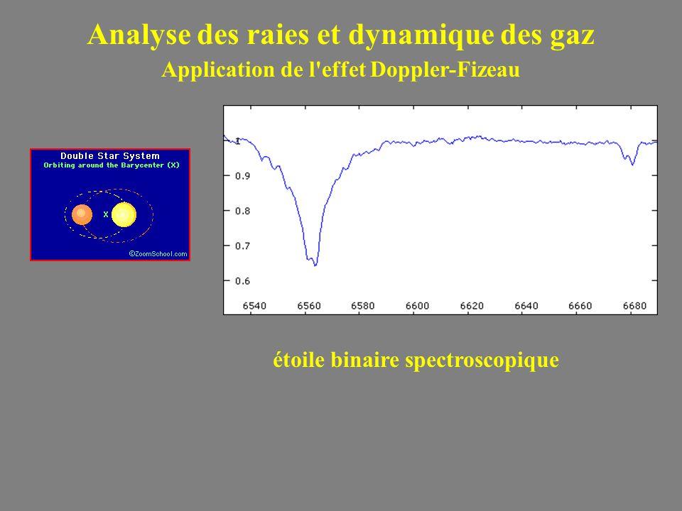 Analyse des raies et dynamique des gaz Application de l'effet Doppler-Fizeau étoile binaire spectroscopique