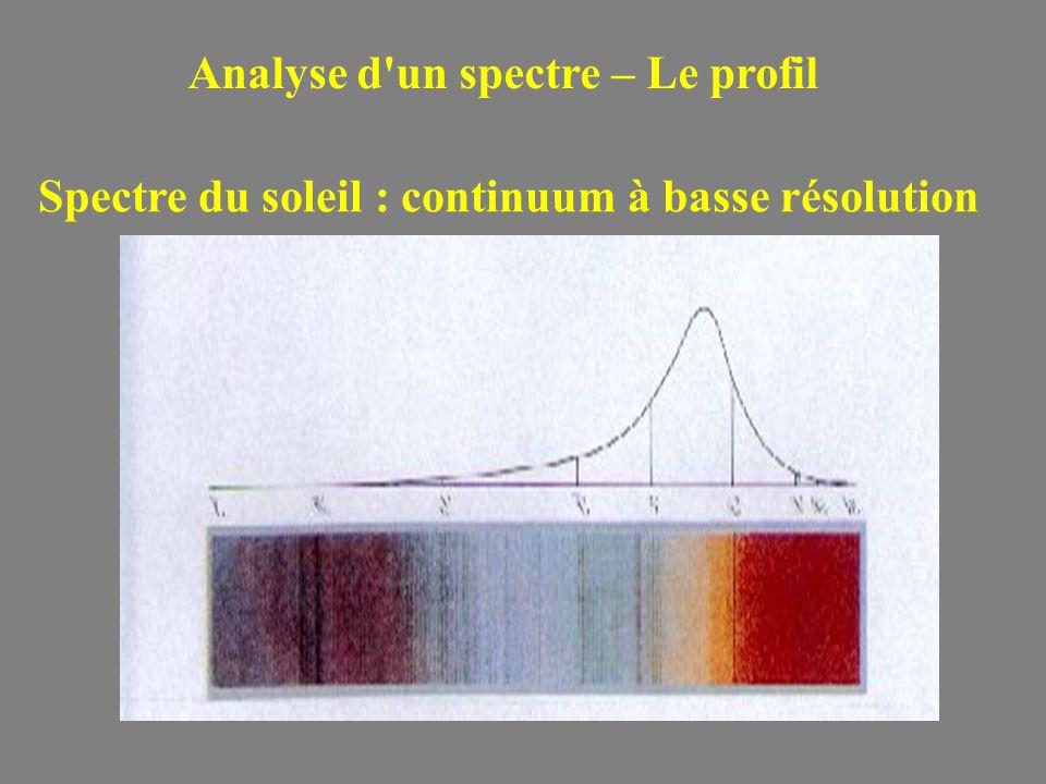 Analyse d'un spectre – Le profil Spectre du soleil : continuum à basse résolution