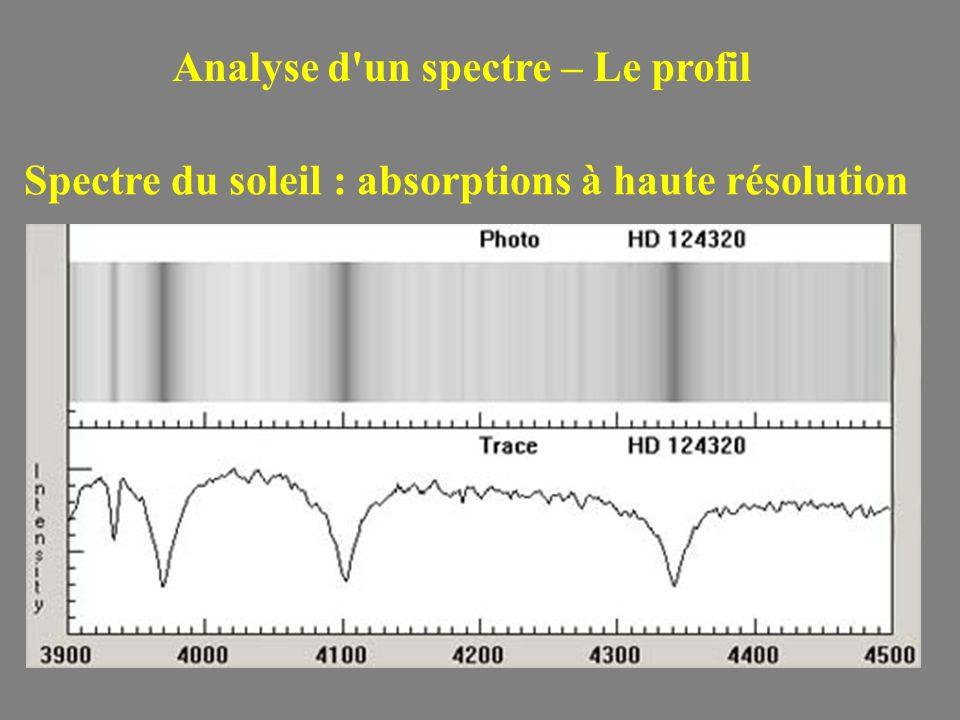 Analyse d'un spectre – Le profil Spectre du soleil : absorptions à haute résolution