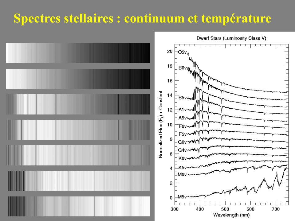 Spectres stellaires : continuum et température