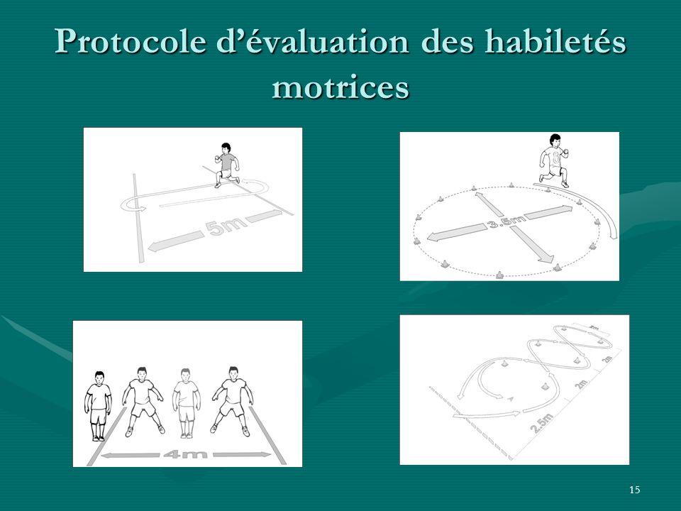 15 Protocole dévaluation des habiletés motrices