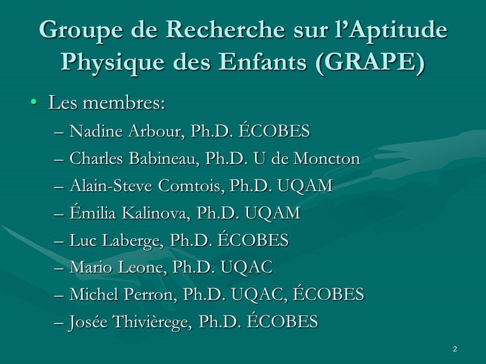 2 Groupe de Recherche sur lAptitude Physique des Enfants (GRAPE) Les membres:Les membres: –Nadine Arbour, Ph.D. ÉCOBES –Charles Babineau, Ph.D. U de M