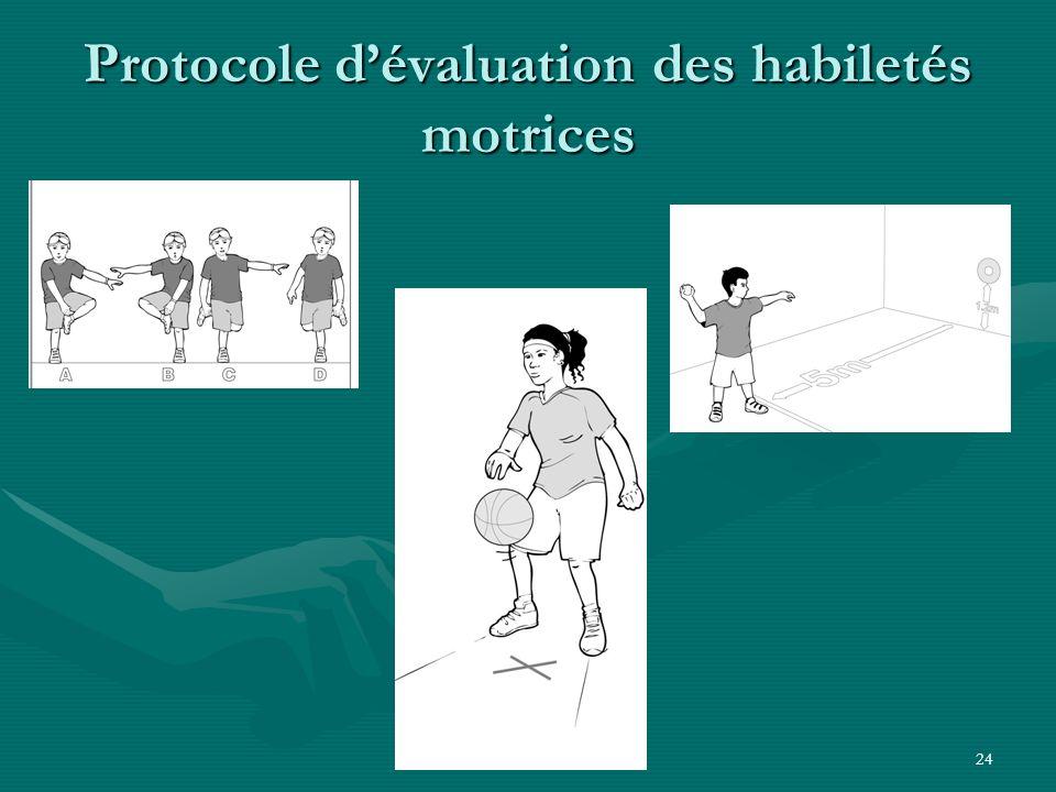 24 Protocole dévaluation des habiletés motrices