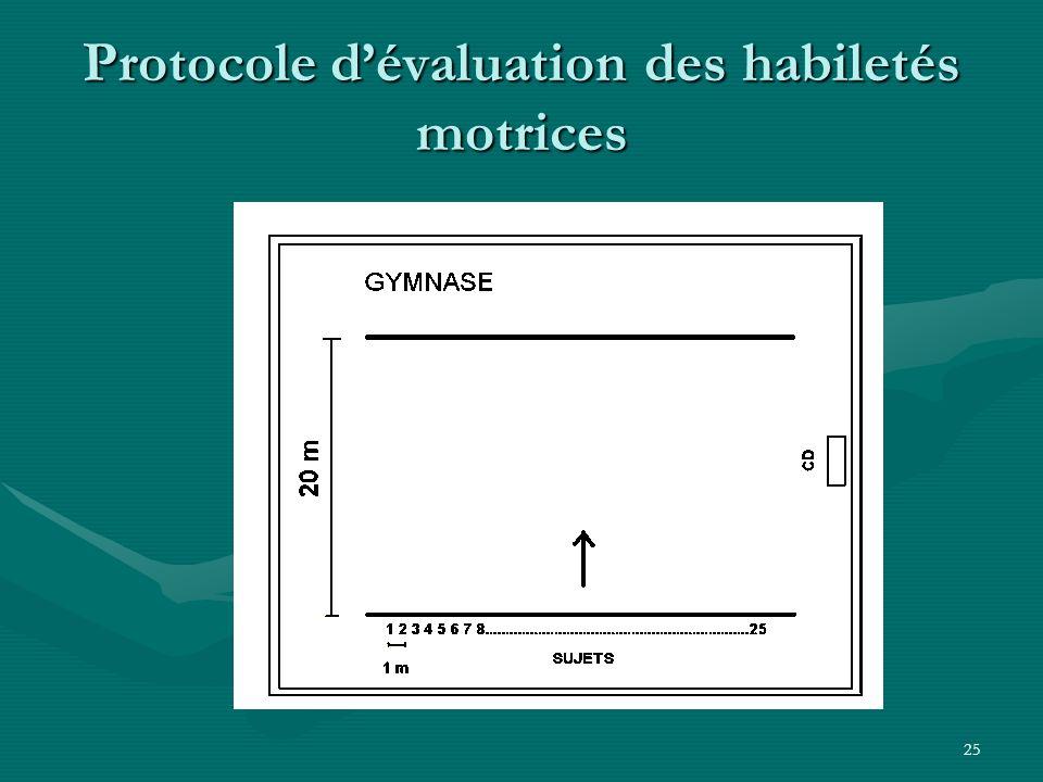 25 Protocole dévaluation des habiletés motrices
