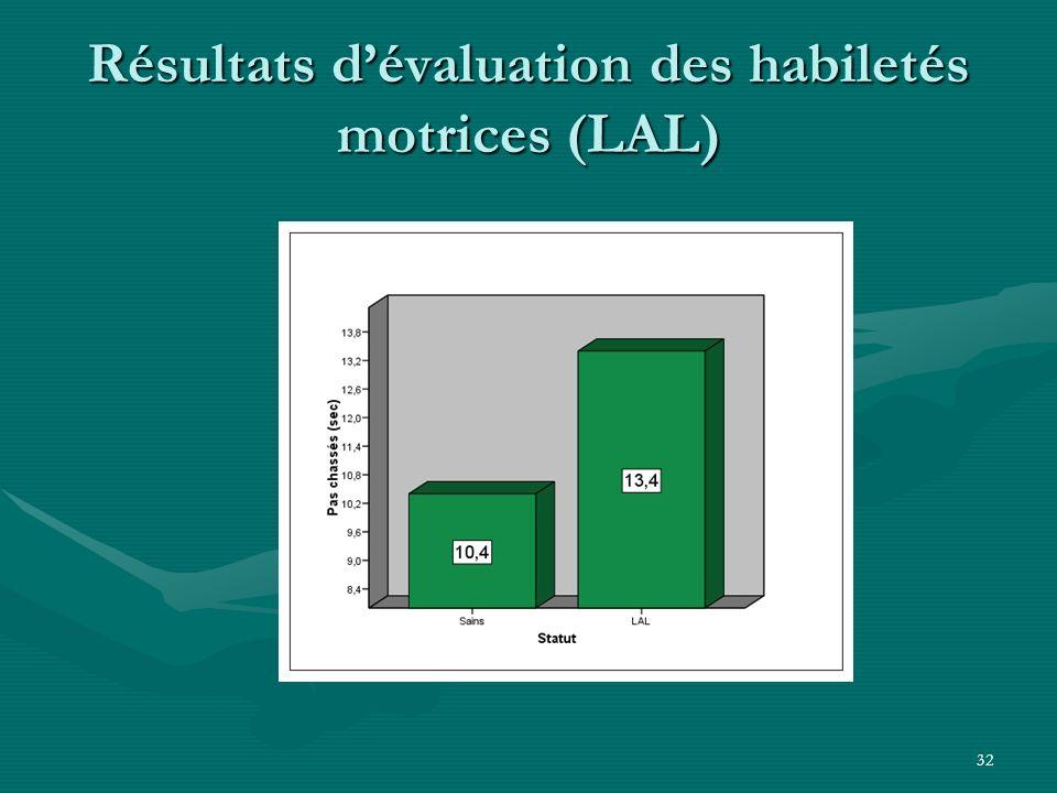 32 Résultats dévaluation des habiletés motrices (LAL)