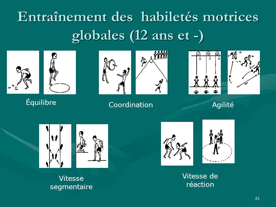 35 Entraînement des habiletés motrices globales (12 ans et -) Équilibre CoordinationAgilité Vitesse de réaction Vitesse segmentaire