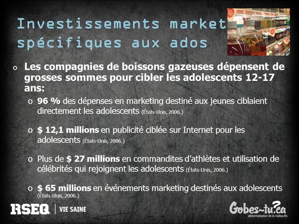 Investissements marketing spécifiques aux ados o Les compagnies de boissons gazeuses dépensent de grosses sommes pour cibler les adolescents 12-17 ans