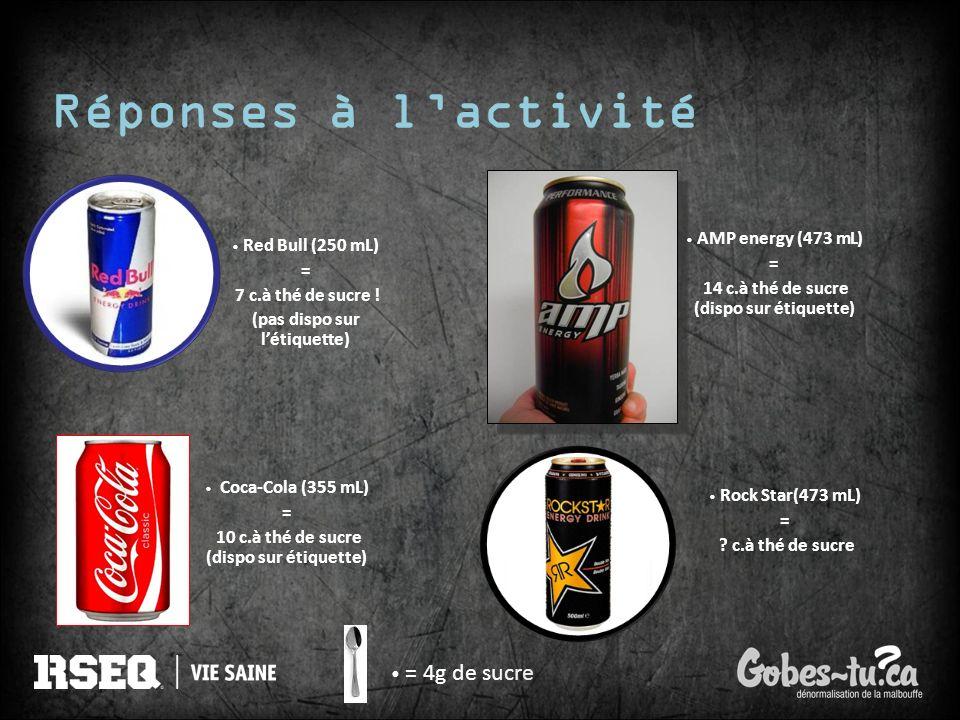 Réponses à lactivité Red Bull (250 mL) = 7 c.à thé de sucre ! (pas dispo sur létiquette) = 4g de sucre Coca-Cola (355 mL) = 10 c.à thé de sucre (dispo
