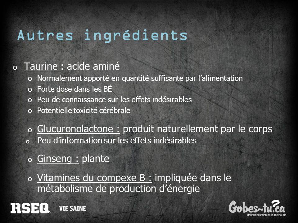 Autres ingrédients o Taurine : acide aminé oNormalement apporté en quantité suffisante par lalimentation oForte dose dans les BÉ oPeu de connaissance