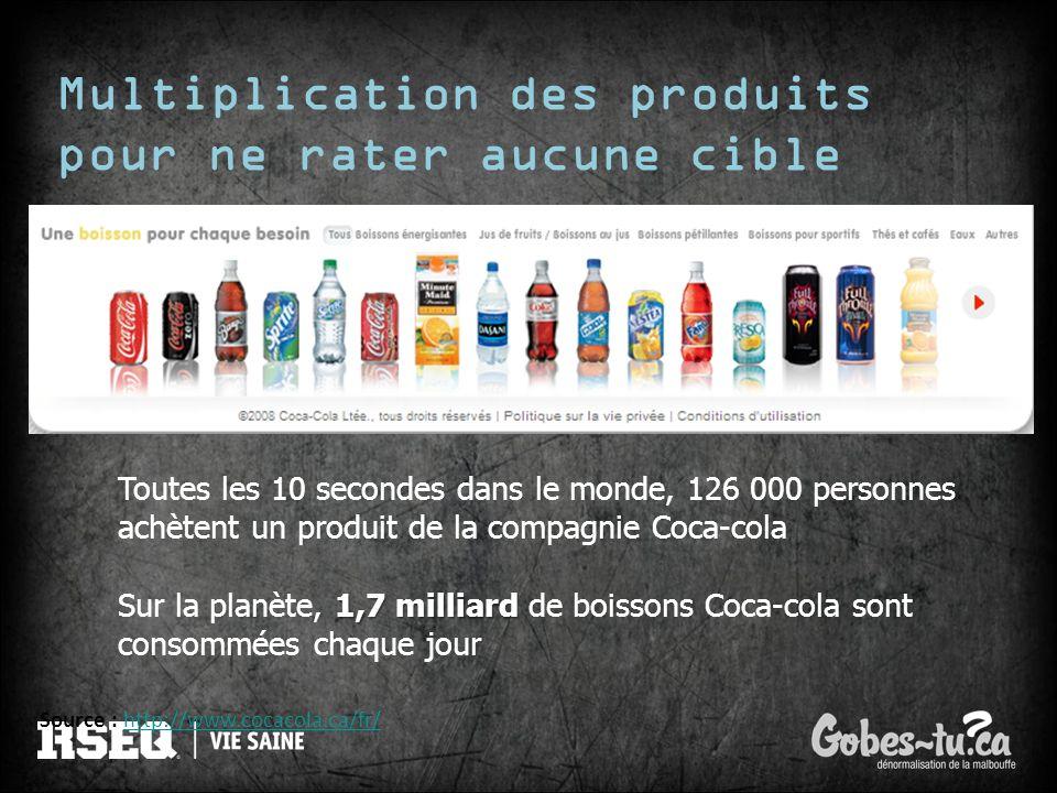 Multiplication des produits pour ne rater aucune cible Source : http://www.cocacola.ca/fr/http://www.cocacola.ca/fr/ Toutes les 10 secondes dans le mo