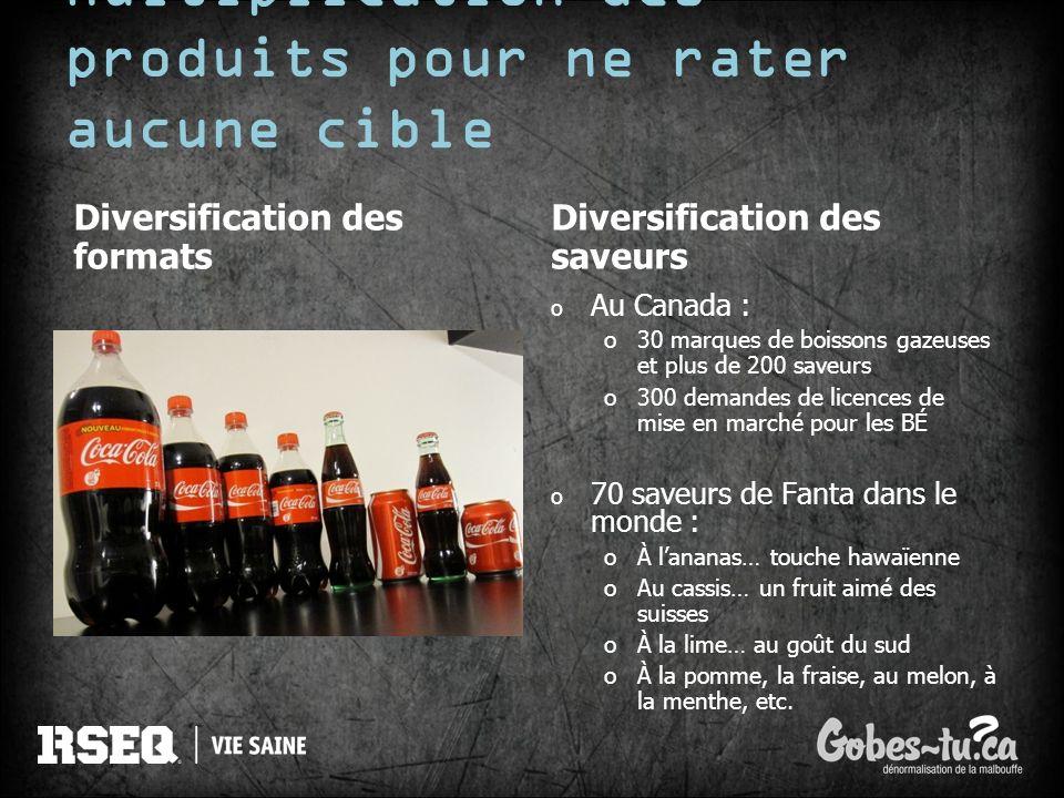 Multiplication des produits pour ne rater aucune cible Diversification des formats Diversification des saveurs o Au Canada : o30 marques de boissons g