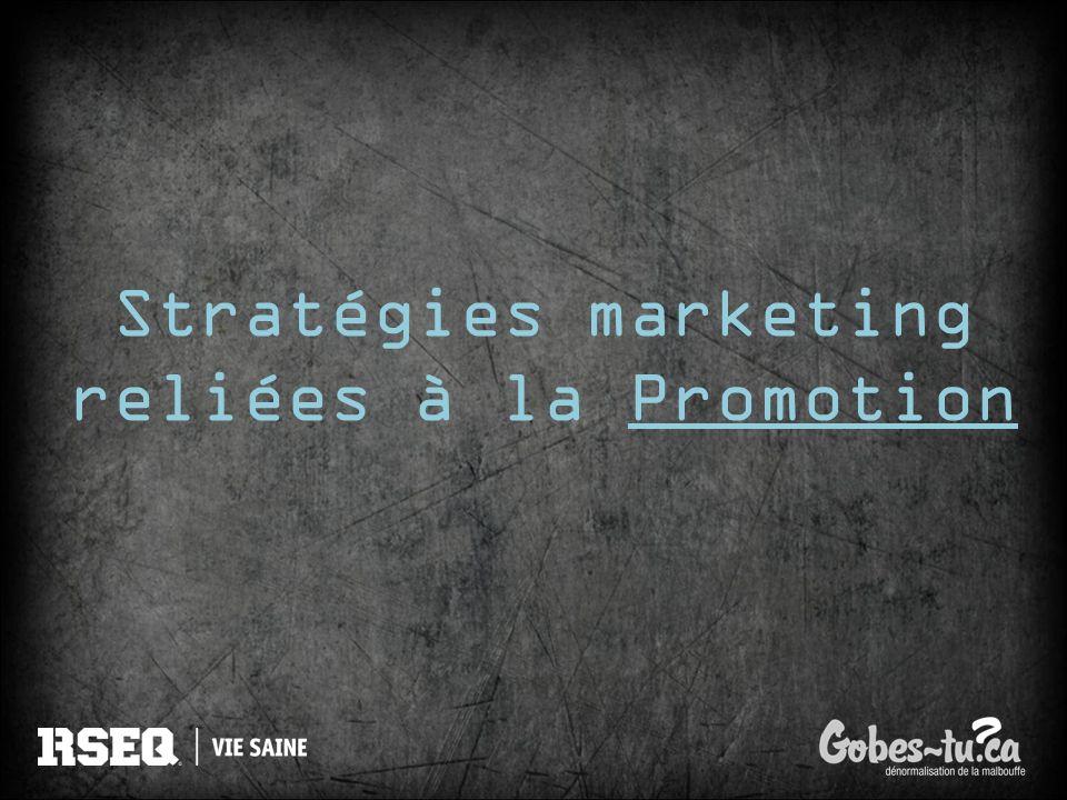 Stratégies marketing reliées à la Promotion