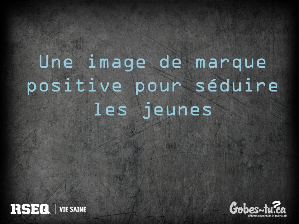 Une image de marque positive pour séduire les jeunes